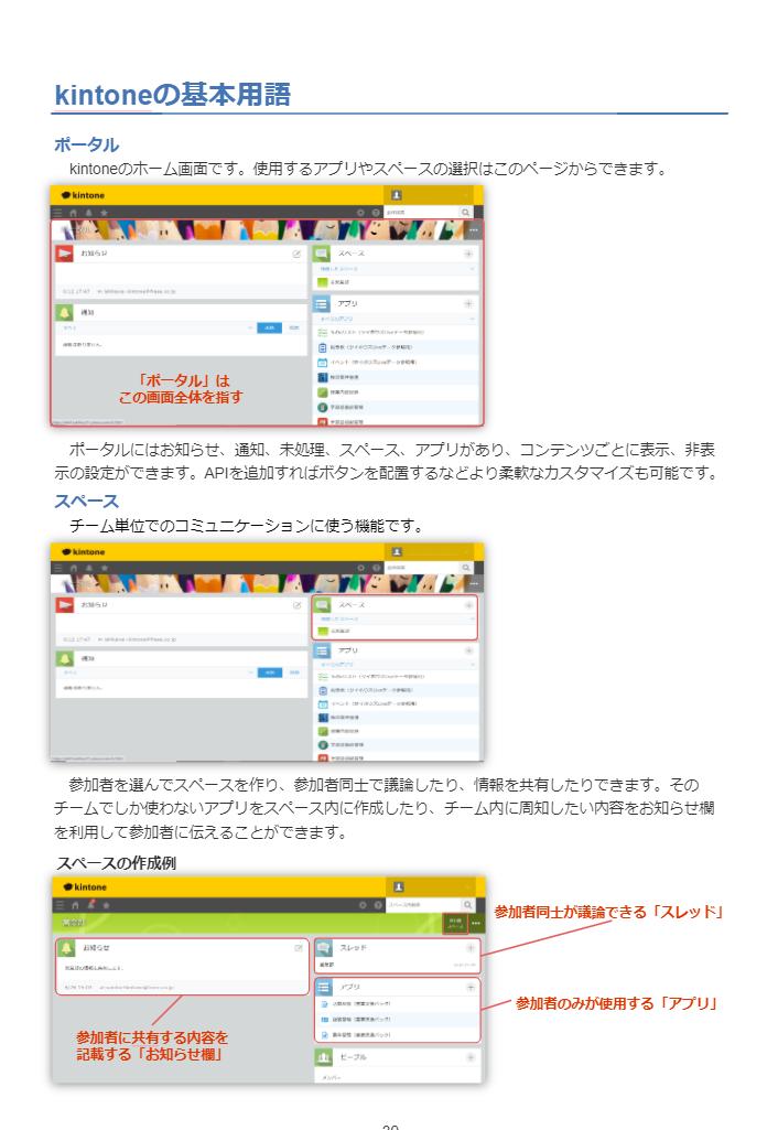 kintone_guidebook_01