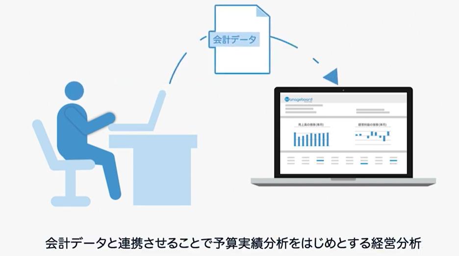 API連携図
